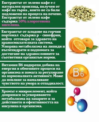 be slim зелено кафе натурални екстракти зелено кафе горчив портокал витамин В6 хром