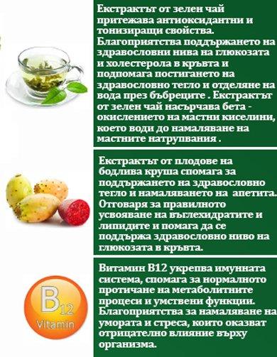 be slim зелено кафе натурални екстракти зелен чай бодлива круша витамин В12