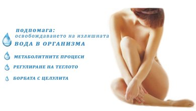 be slim aquaminum ползи