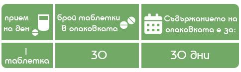Съдържание 30 таблетки за 30 дни по 1 на ден