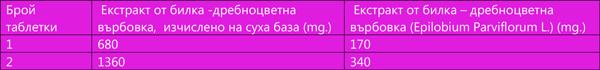 върбовка таблетки
